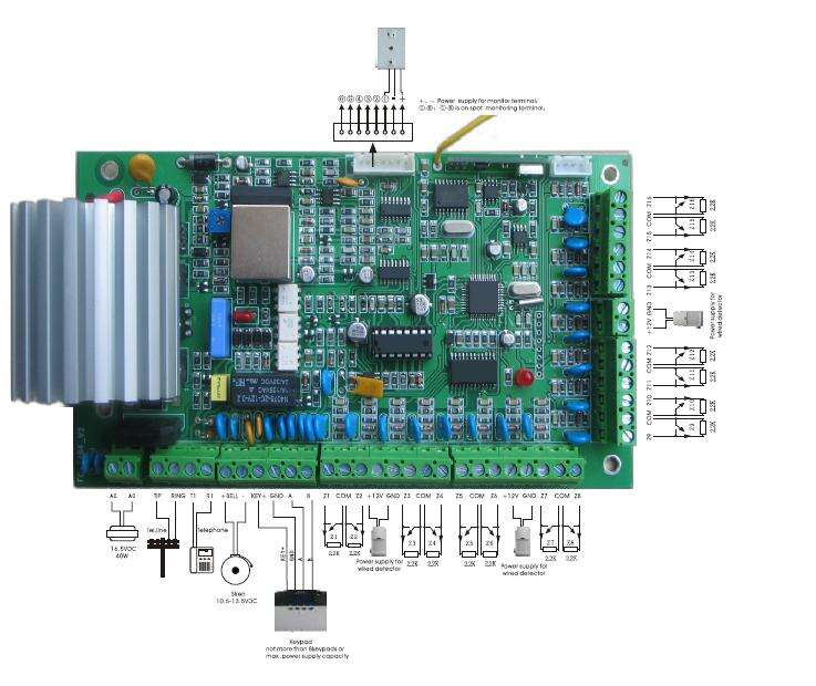 Remote telephone programming alarm control panel