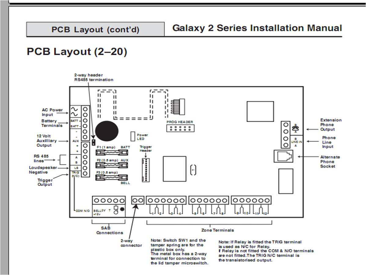 Fire Alarm Wiring Guide Electrical Diagrams Commercial Galaxy Panel Diagram Block And Schematic U2022 Cat 6