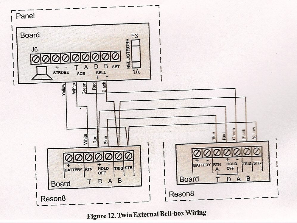 Optima Gen4 - 2 Bell Boxes -     Diy Installers
