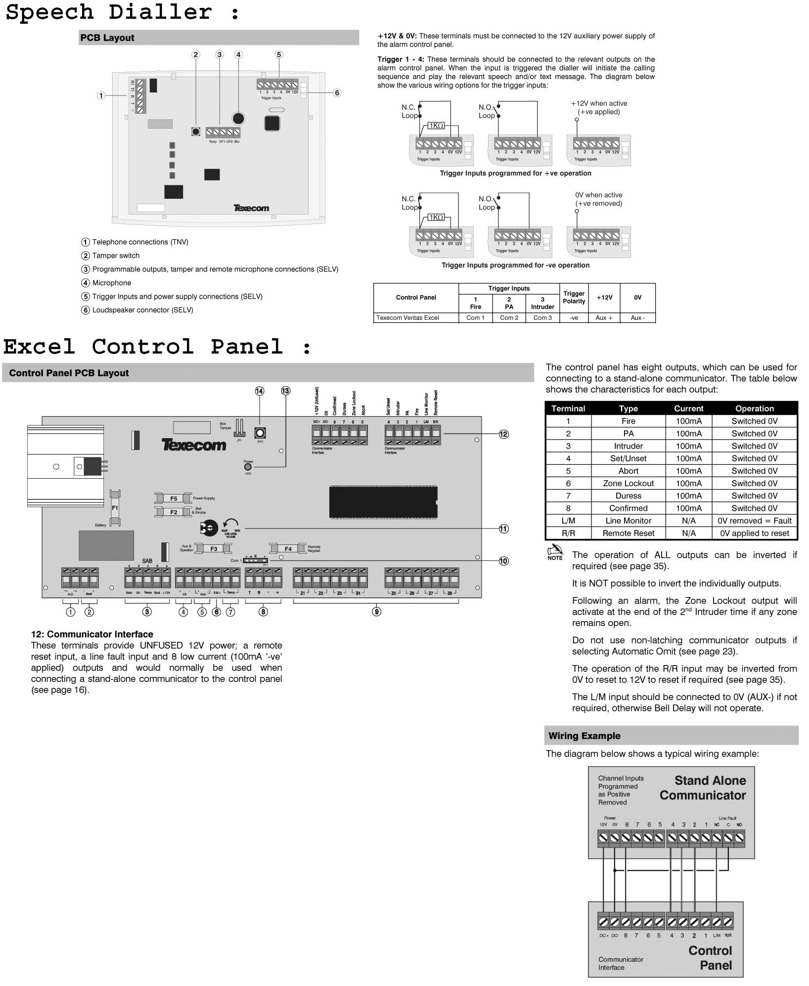 Texecom Excel   Dialler Connectioni Want - Control Panels  Public